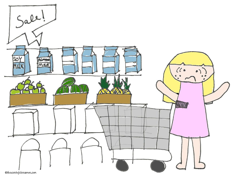 Keuzestress_supermarkt