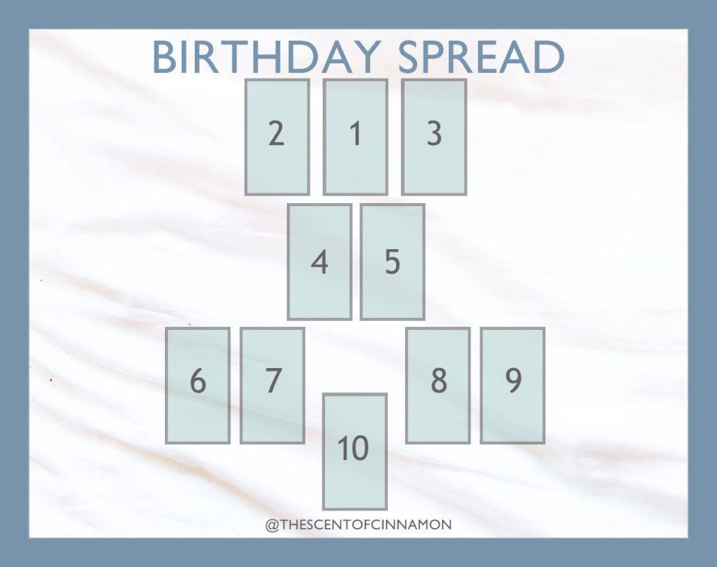 verjaardag-tarot